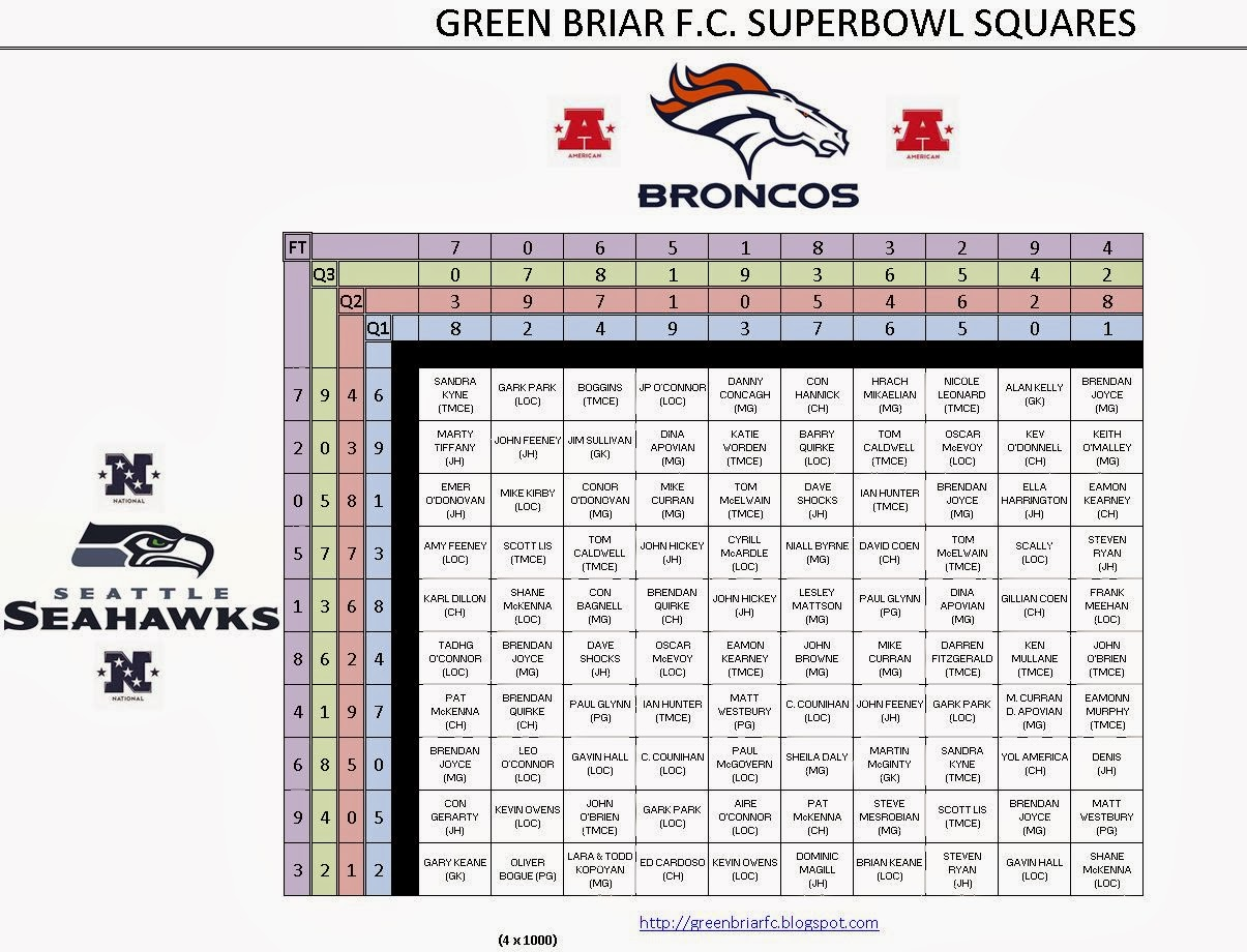 Green Briar Football Club: Super Bowl Squares 2014