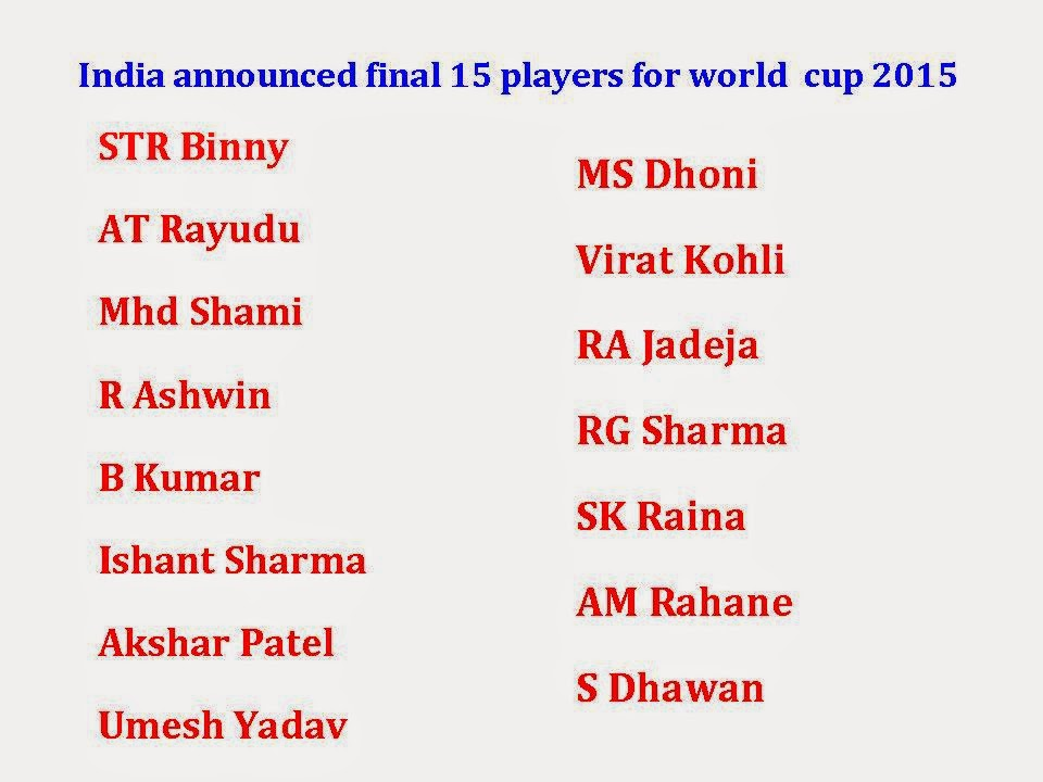 India Final 15 squad for world cup 2015