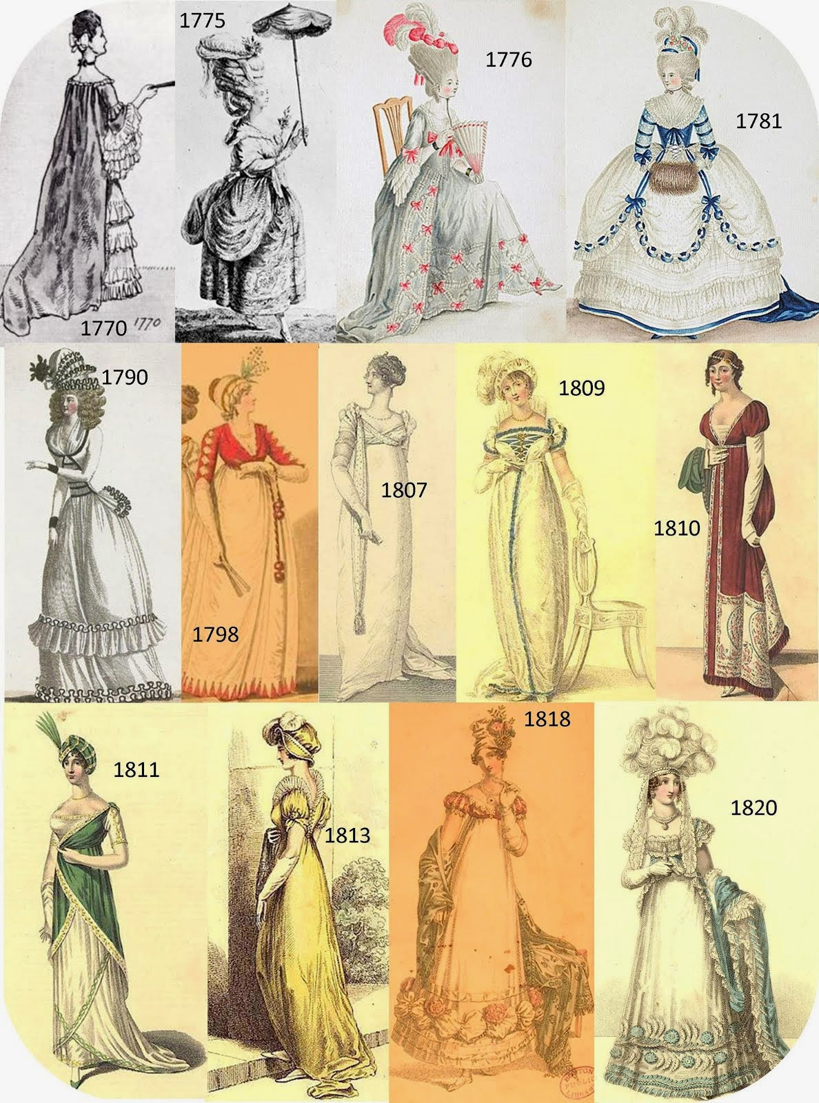 costume adoratia 18th century fashion dress before and after the womens fashions 1770 1820