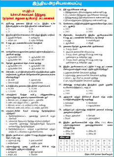 Tnpsc group 2 general english model question paper 2013