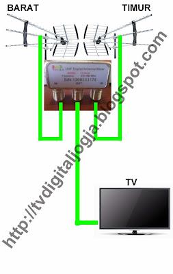 uhf mixer antenna tv