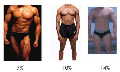 Natural Bodybuilding Food List