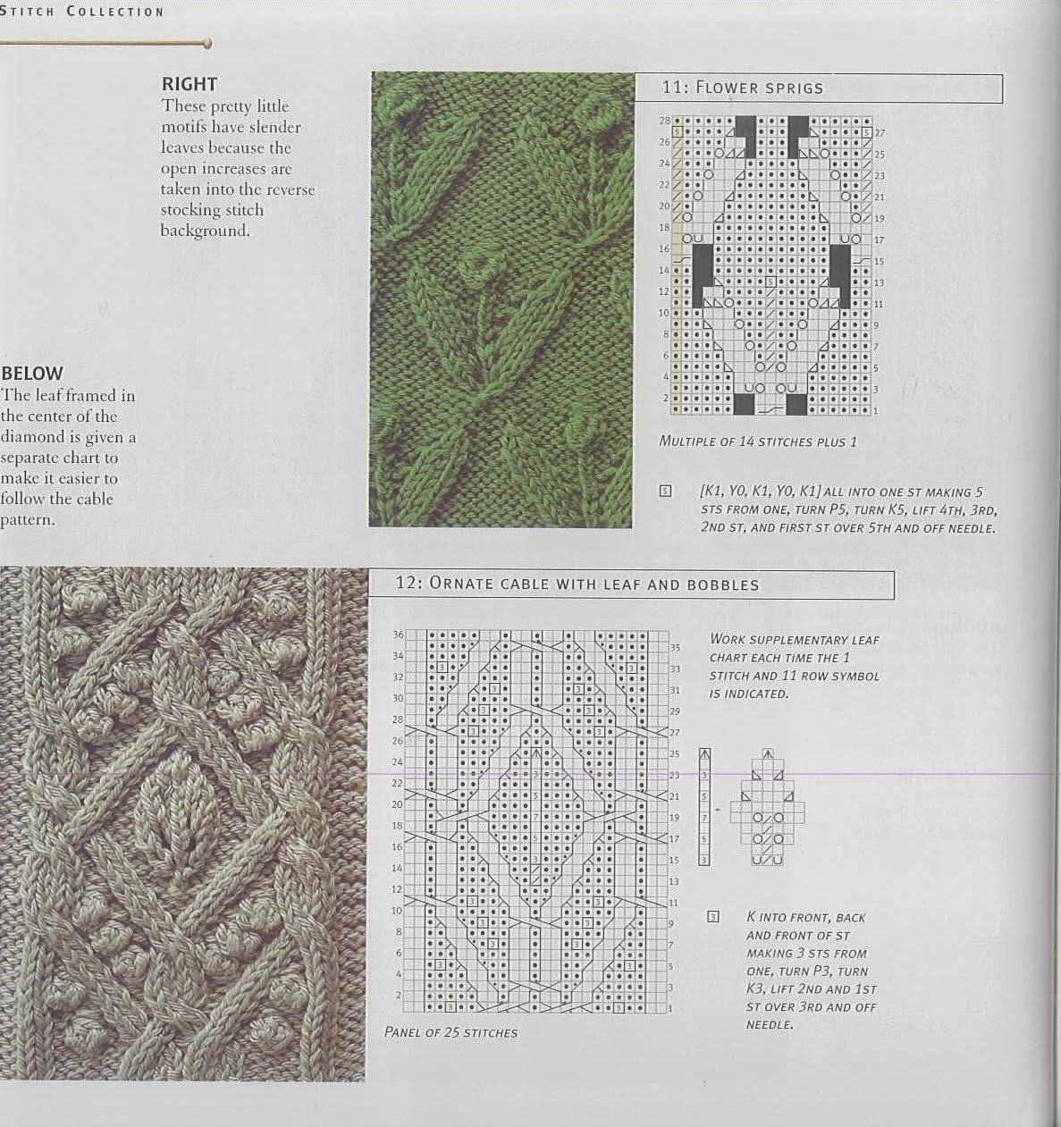 Los tres botones muestra de punto para lanas y algodones - Lanas y punto ...