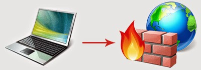 Firewall App Blocker tamil review