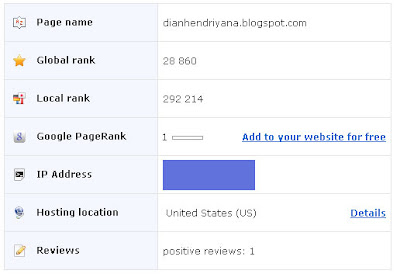 Dianhendriyana Page is popular