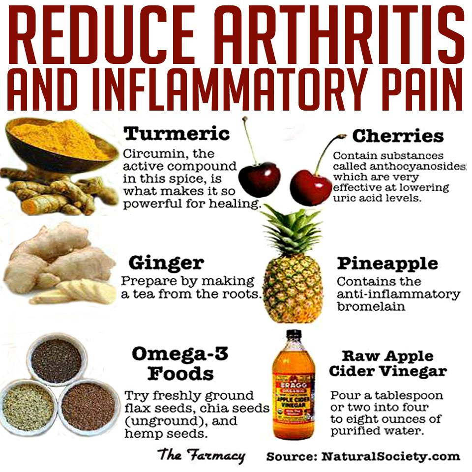 Natural Home Remedies To Get Rid Of Arthritis And Inflammation