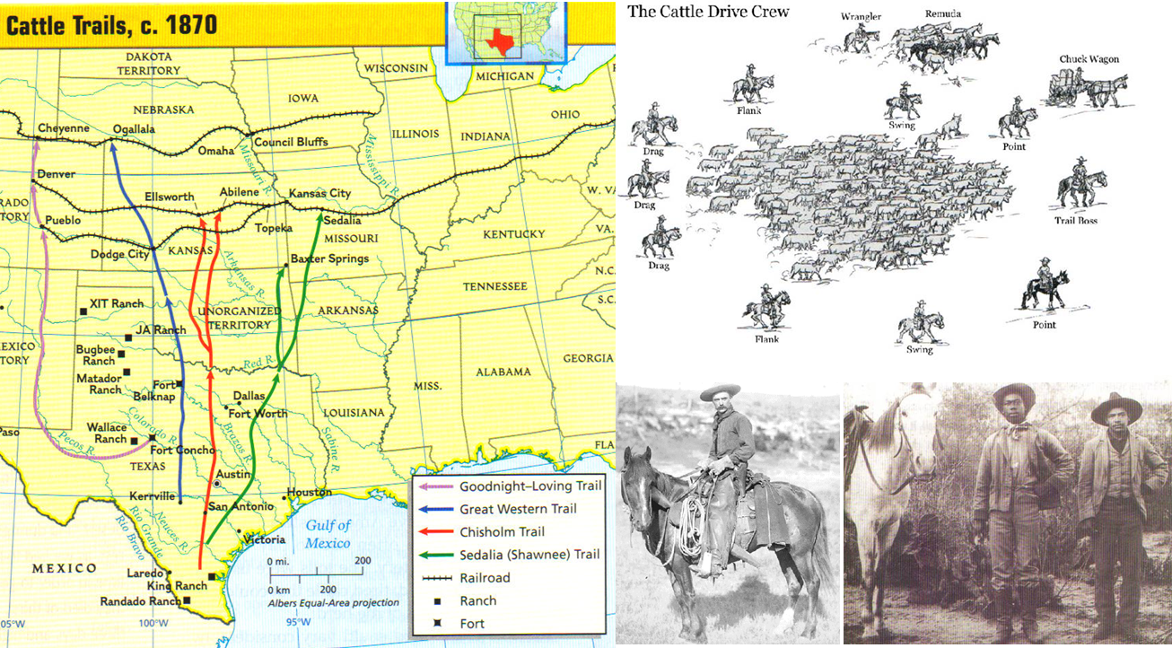 cattle trails analysis cattle drive organization google hangout w vacationing student ch 18 summary