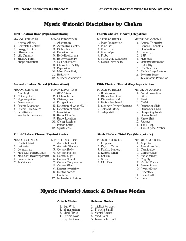 The Basic Psionics Handbook I Thought Id Go Ahead And Share These Two Pages From Book List Of Disciplines By Chakra Discipline Group