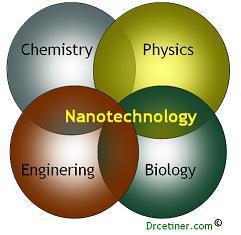 Ứng dụng công nghệ nano vào chăn nuôi.