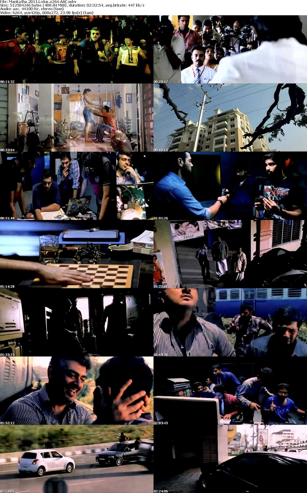 MANKATHA+2011++TAMIL+MOVIE+LOTUS+DVDRIP