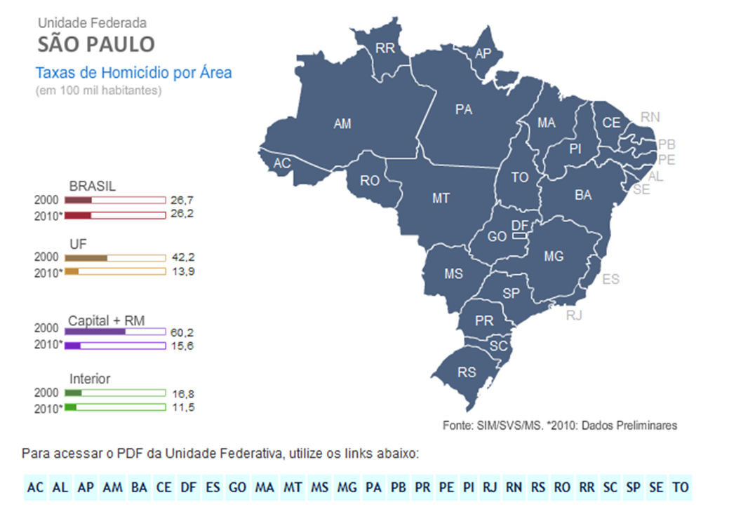 Homicide rate in São Paulo hits lowest levels in over 30 years ...