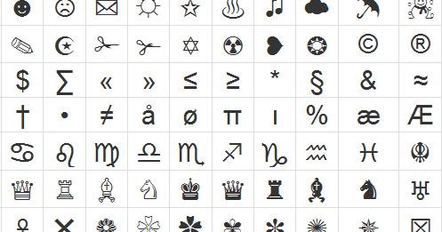 Facebook Symbols For Chatting And Statuses Technology News And Tricks