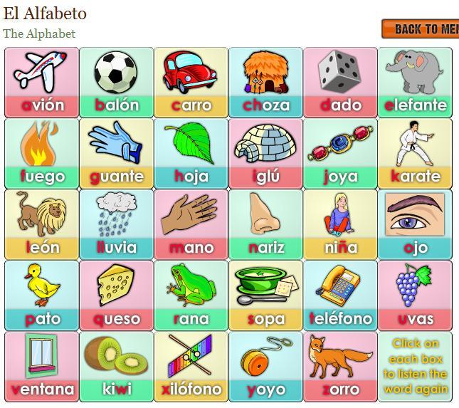 el alfabeto en letras: