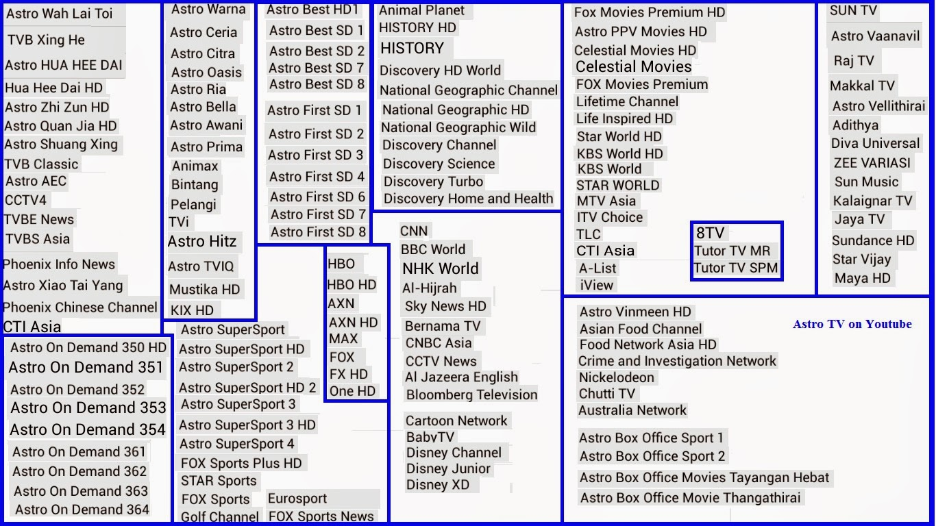 The Official TV Listings for FOX Sports, FOX Sports 2, FOX ...