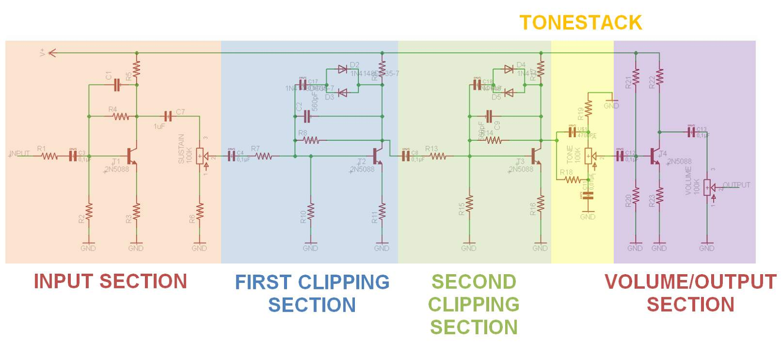 Ibanez Sd9 Schematic also 123 Whitby Weekend Away moreover Guitar Effect Pedal Schematics likewise Rj11 Female Wiring Diagram also Schematic Mxr Noise Gate. on mxr distortion plus schematic diagram