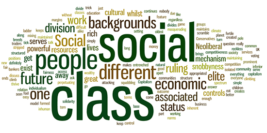 social class and hidden curriculum work Social class and the hidden curriculum in the essay social class and the hidden curriculum of work, by jean anyon, the education of five different schools with four.