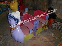 Produsen Kereta Mini Mainan di Indonesia