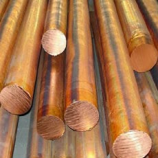 Copper Market: ICSG expects surplus in 2015