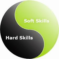 Pentingnya Soft Skill dalam Menunjang Kinerja Karyawan pada Perusahaan
