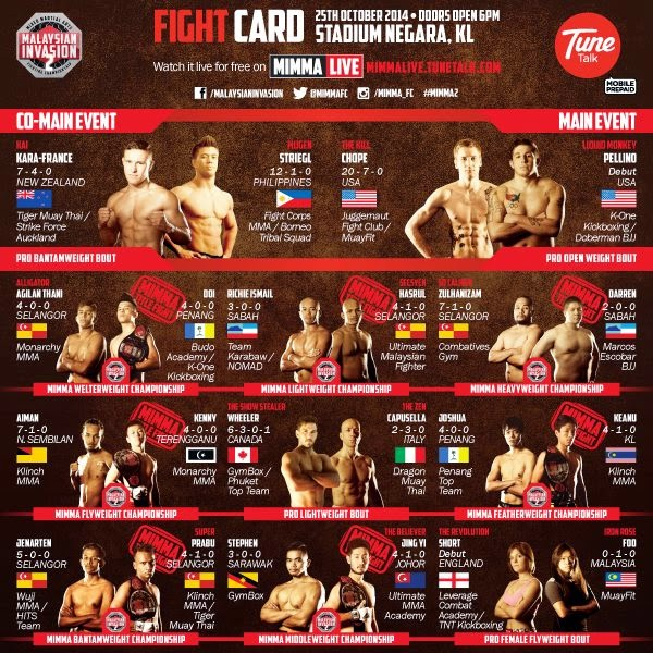MIMMA2 MIMMA season 2 full fight card with stats