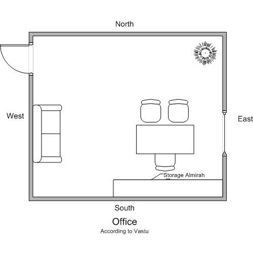 Blank Sapce Interiors Vastu Office Space