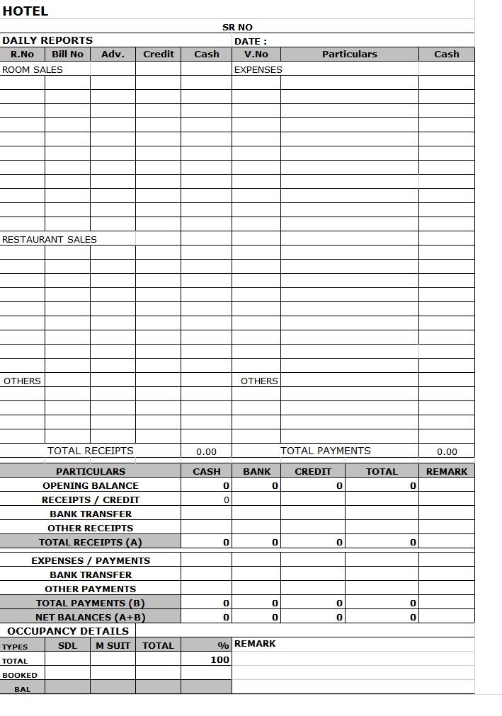 hotel cash flow report