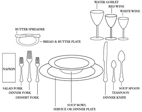 Russian Ala-carte Table Setting : What is A la carte?