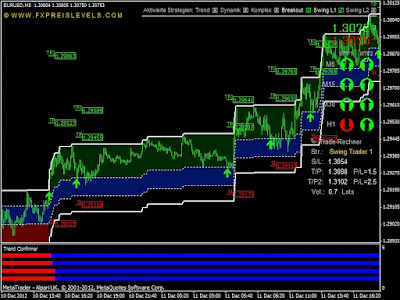 Cara Sukses Trading Forex Dengan Trading Forex Software