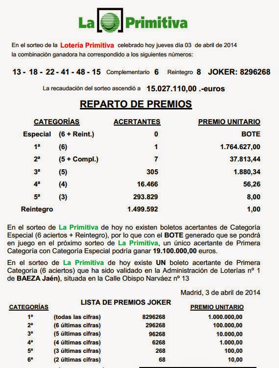 Detalle del resultado del sorteo del jueves 3 de abril en La Primitiva