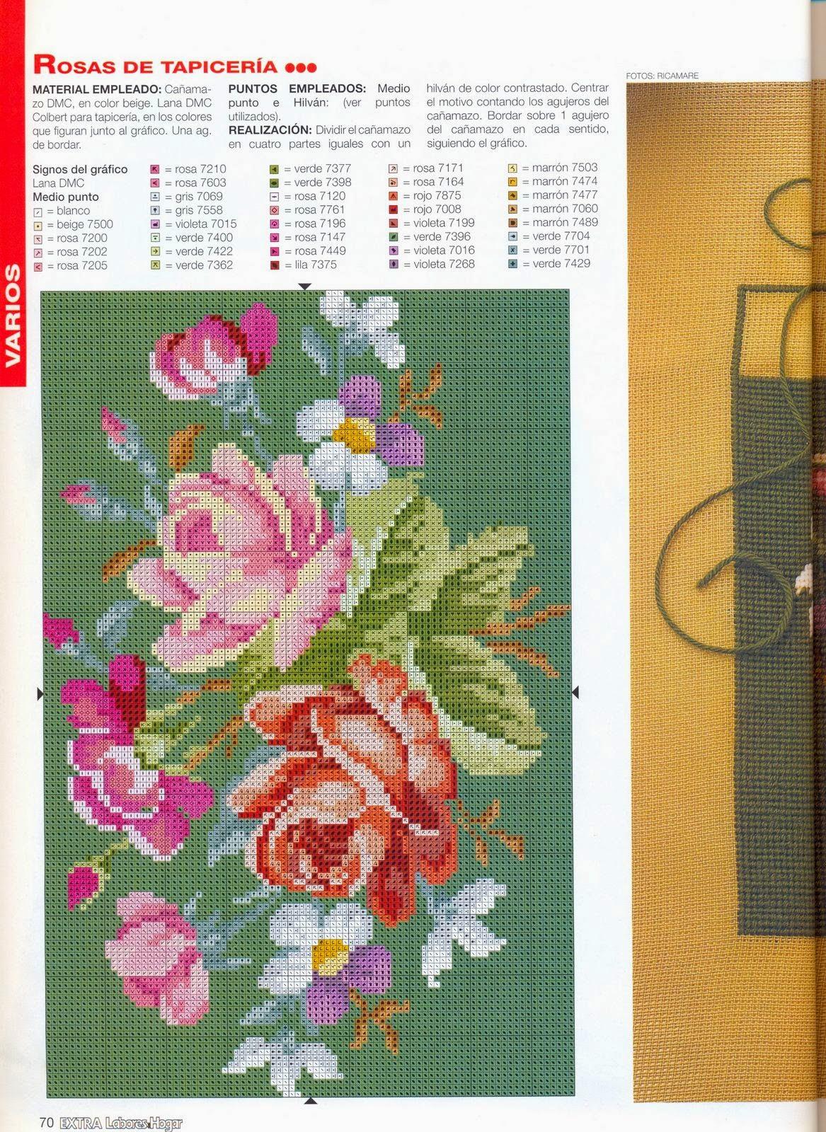 Labores del hogar de patchwork