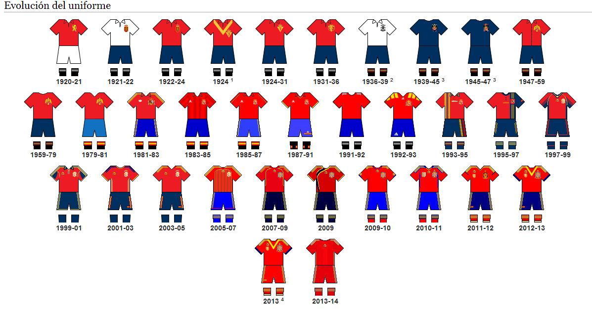 Historia del fútbol Sin+t%25C3%25ADtulo