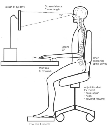 Itz Ur Space Sitting Posture In Office Environment