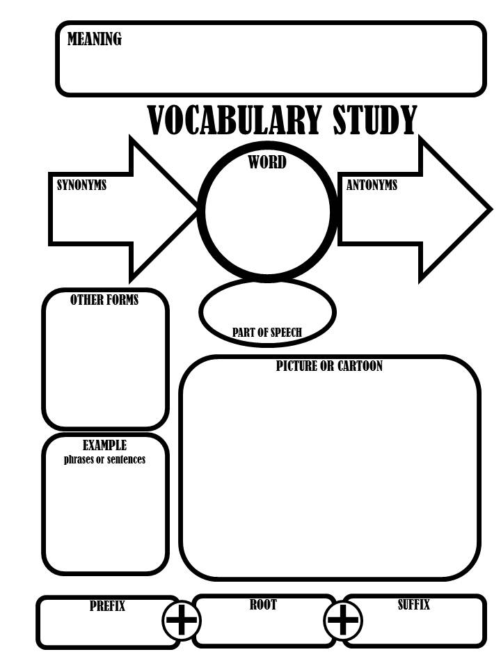 It's just a picture of Adaptable Vocabulary Graphic Organizers Printable