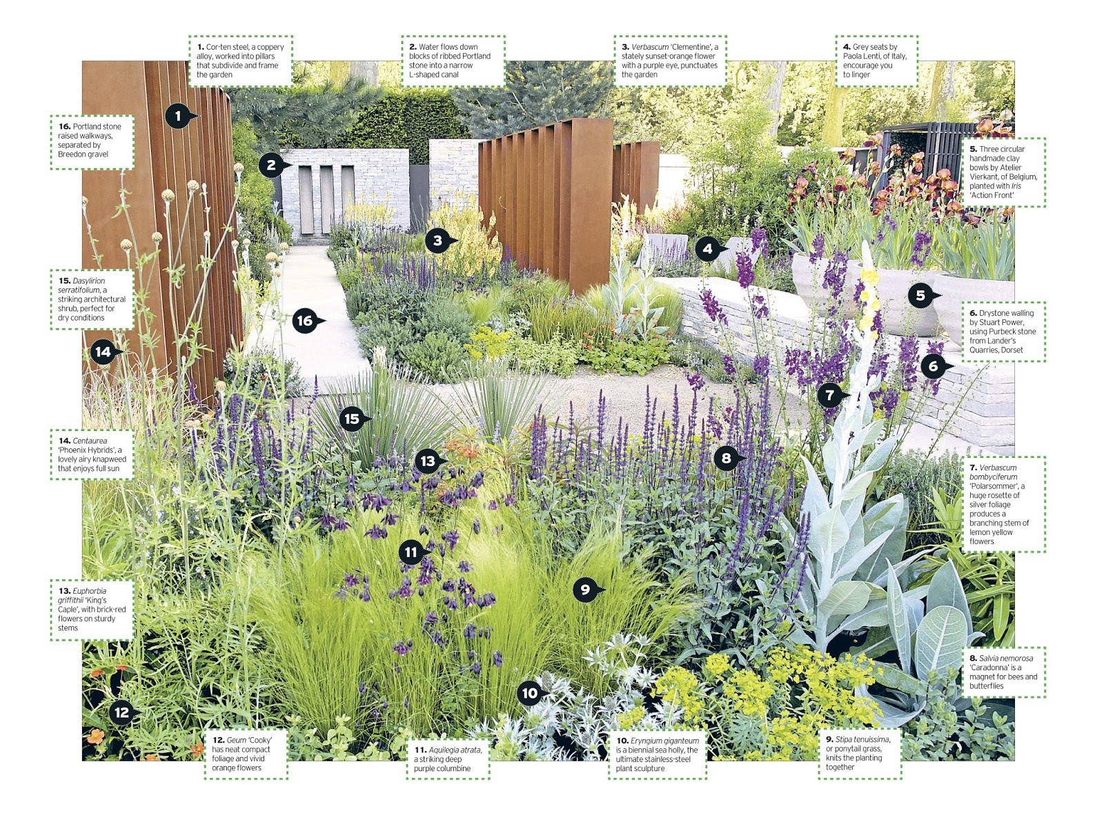 Simple Garden Design Mood Board Image On Ideas