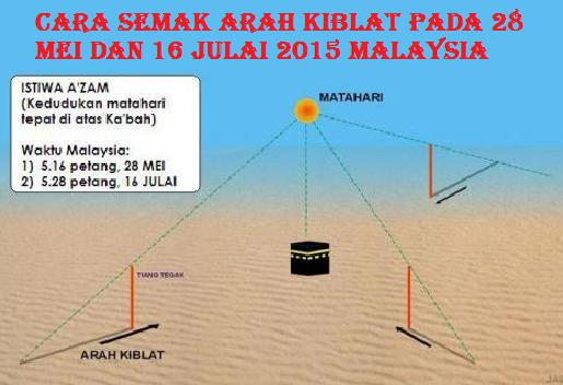 semak arah kiblat Malaysia