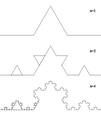 Фрактал. Пример построения фрактала. Что такое фрактал. Математика для блондинок.