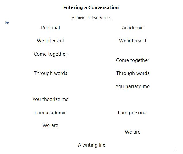 poem in two voices A poem in two voices is a dialogue between two entities (nouns) — people,  places, things, or ideas — that presents two different points of view this type of.