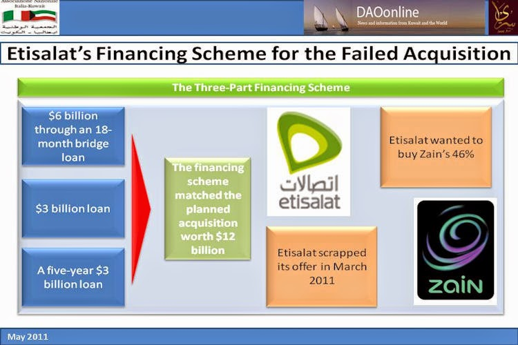 BACCI-Etisalat's-Financing-Scheme-for-the-Failed-Acquisition
