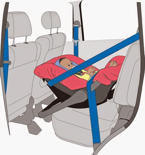 sekejap zue yusof kerusi keselamatan kanak kanak child 39 s car seat. Black Bedroom Furniture Sets. Home Design Ideas