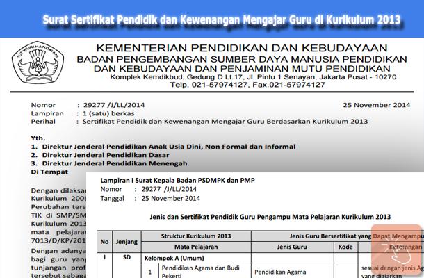 Surat Sertifikat Pendidik dan Kewenangan Mengajar Guru di Kurikulum 2013 Download Format PDF.