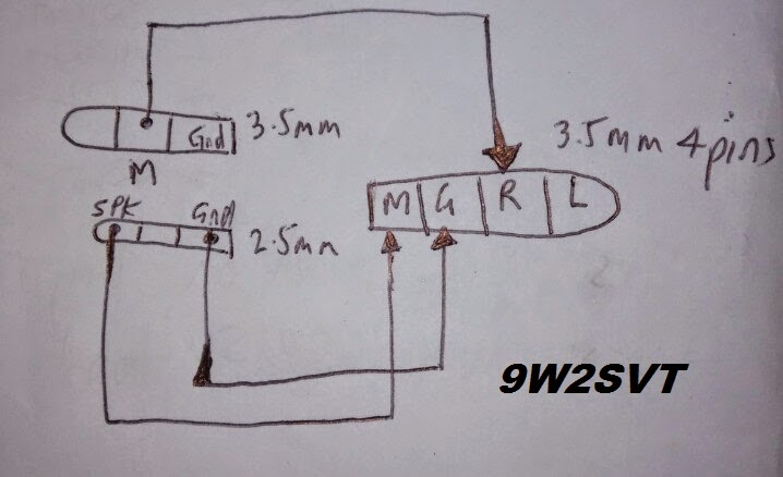 2014 07 31+15.58.13 2+ +Copy 9w2svt aprsdroid audiocable ( 3 5mm 4 pin trrs ) for kenwood kenwood mic wiring diagram 4 pin at suagrazia.org