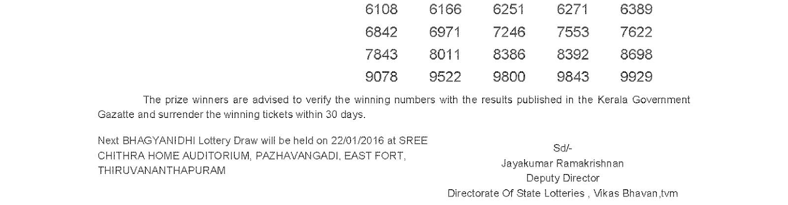 Bhagyanidhi Lottery BN 220 Result 15-01-2016