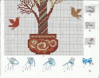 Схемы для вышивки простые it 576