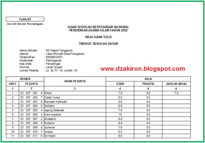 FORMAT NILAI A1 DAN A2 USBN PAI TAHUN 2012 Dzakiron Inside