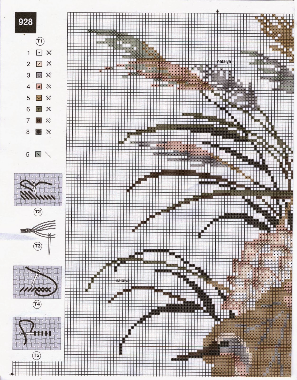 Схема для вышивки цапли