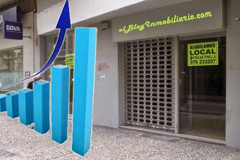 Locales comerciales rentabilidad elBlogInmobiliario.com