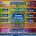 Intel Core i7-3960X Vs i7-3930 Vs i7-2600K Benchmark and specifcations leaked on the web