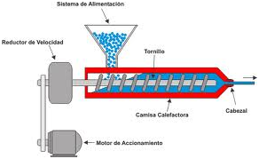 eafimoro 12 elementos sinteticos