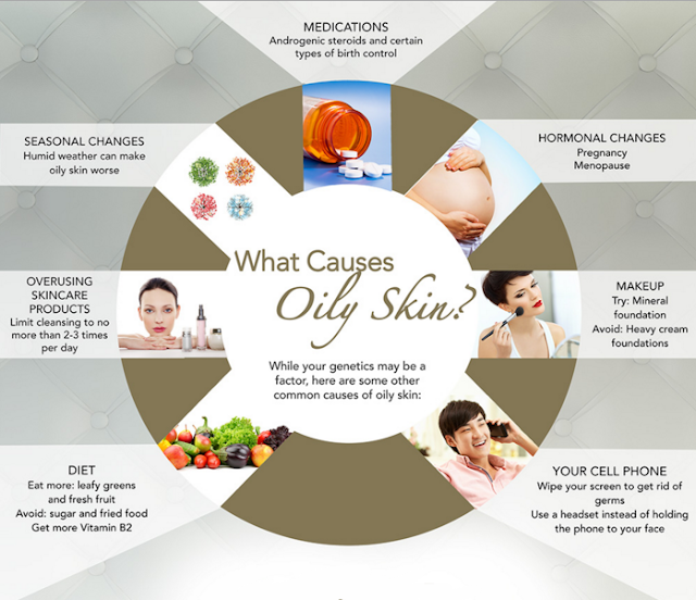 Oily Skin and Its Causes