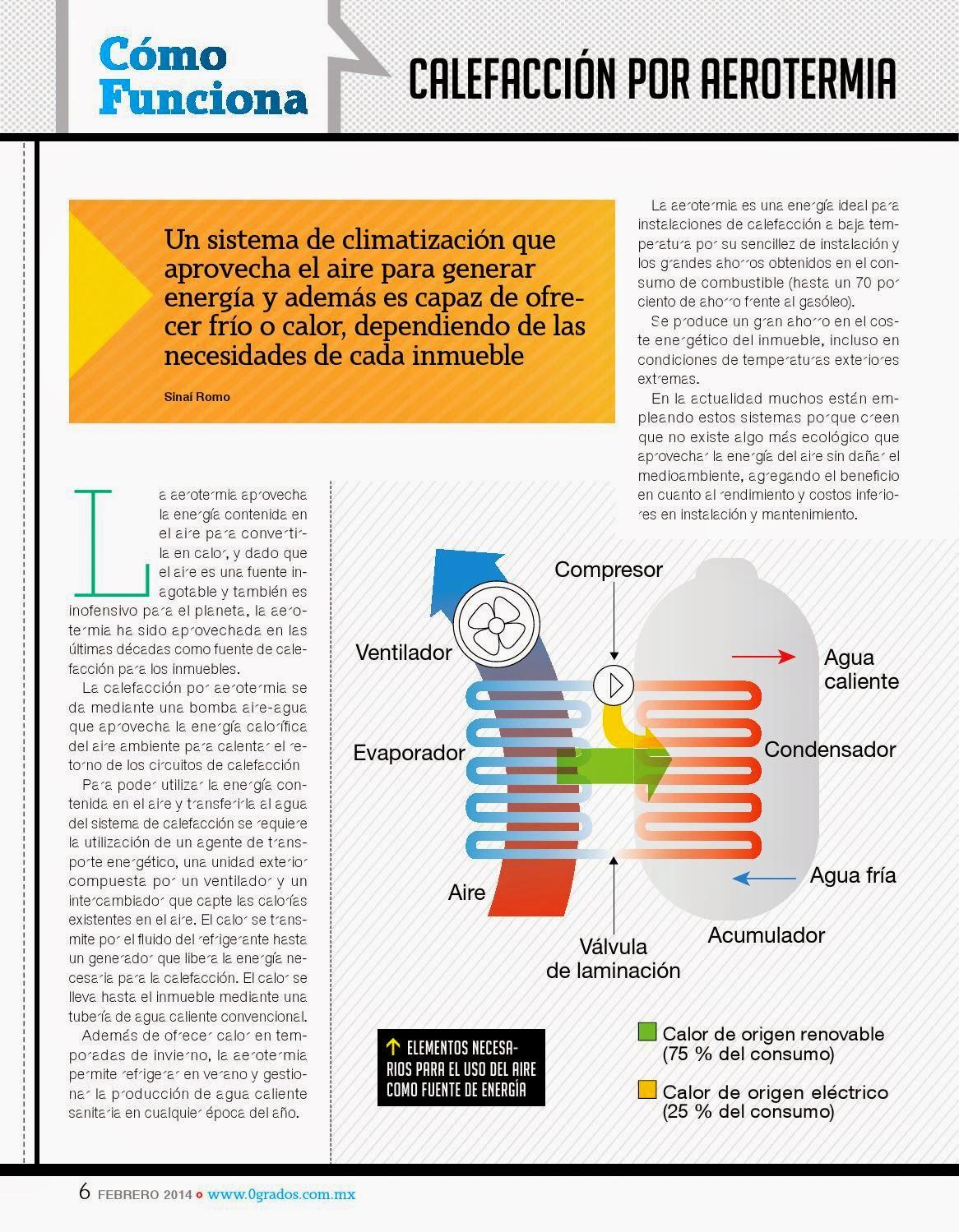 Aerotermia que es y como funciona for Calefaccion por aerotermia